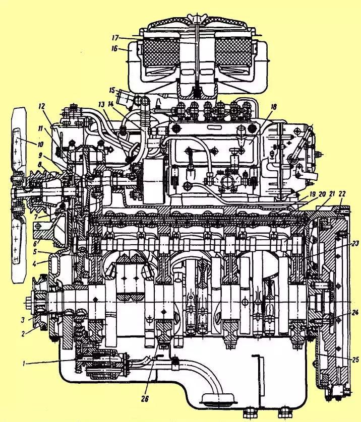 Схема двигателя ЯМЗ-236, продольный разрез