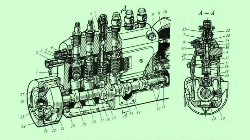 Схема ТНВД ЯМЗ-236