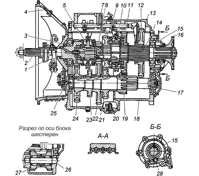 Схема КПП ЯМЗ-236
